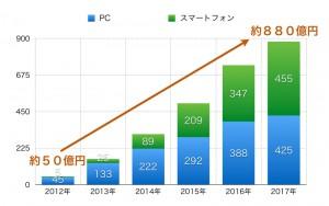 市場グラフ01