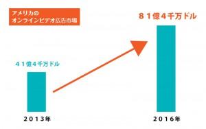 市場グラフ02